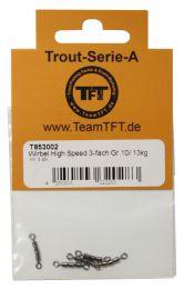 TFT High speed wartel